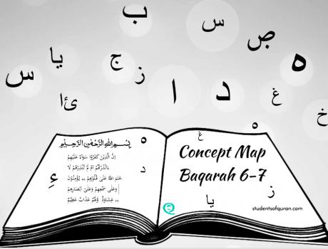 Concept Map Presentation – Surah Al Baqarah 6-7