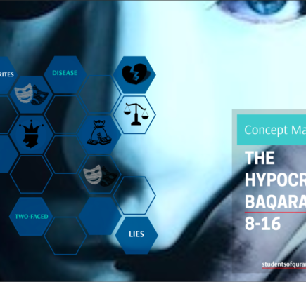 Concept Map Presentation – The Hypocrites Baqarah 8-16