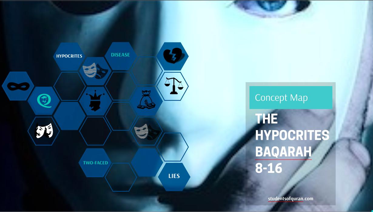 Concept Map Presentation – The Hypocrites Baqarah 8-16